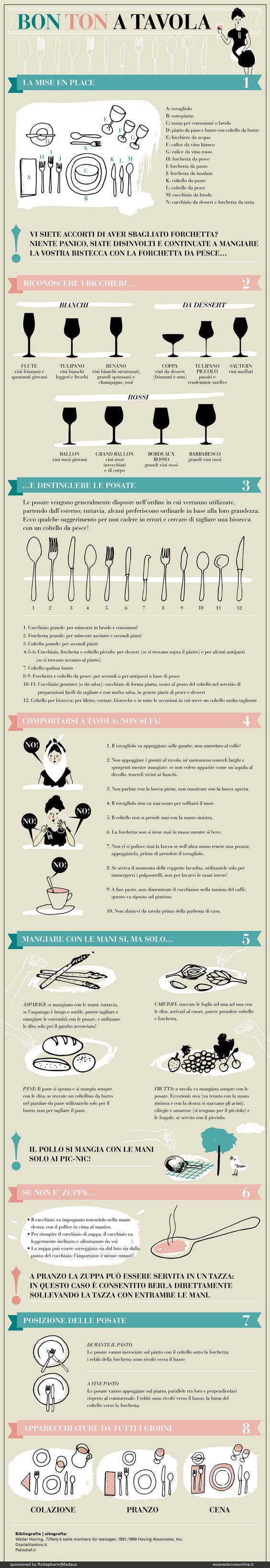 Il bon ton a tavola - Infografiche di Esseredonnaonline