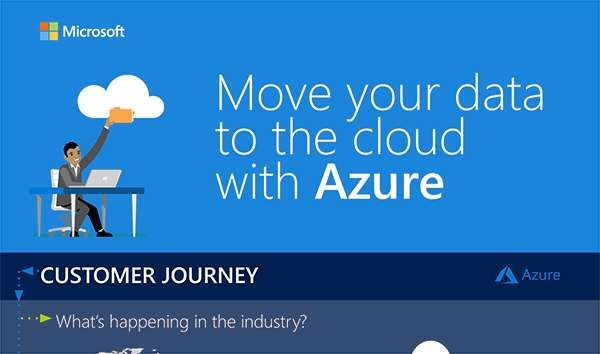 Move Your Data To The Cloud With Azure Infographic Infographic Clouds Data