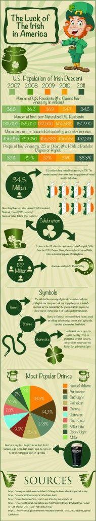 Cosas a saber sobre St. Patrick's day    Strangford:  Campamentos con chicos y chicas locales + estancia en familia.     El programa consiste principalmente en la realización de un montón de actividades de aventura/deporte al aire libre    #WeLoveBS #inglés #idiomas #Irlanda #Ireland #Strangford #Portaferry