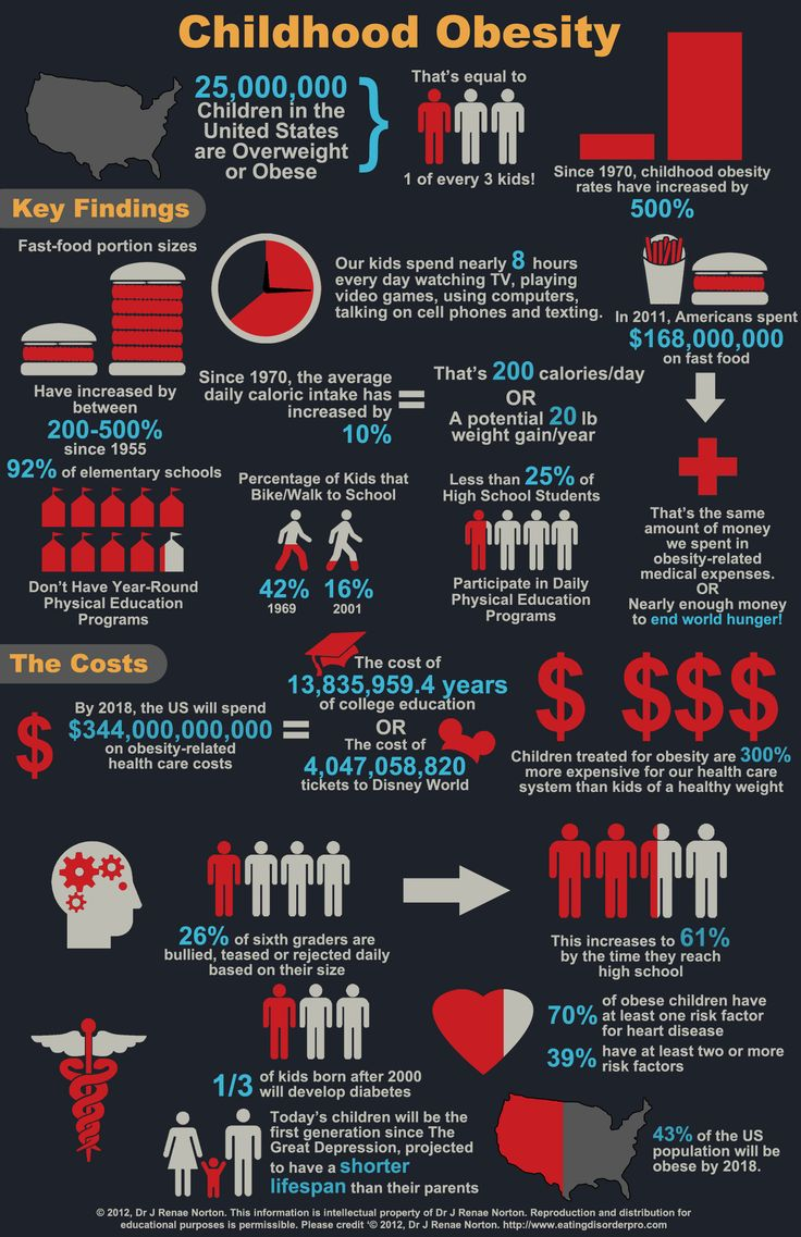 Childhood Obesity Infographic - Scientific study has revealed an association between exposure to the chemical group known as phthalates and childhood obesity, including higher body mass index and also waist circumference. - www.healthcoverageally.com