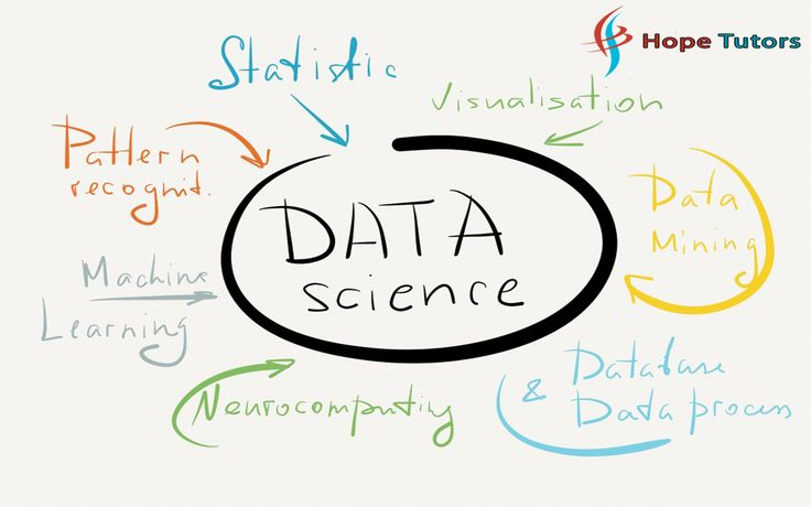 Real Time Data Science training with Industry Experts in Hope Tutors - Velachery, Chennai. 100% Placement. Call 7871012233 for a free demo