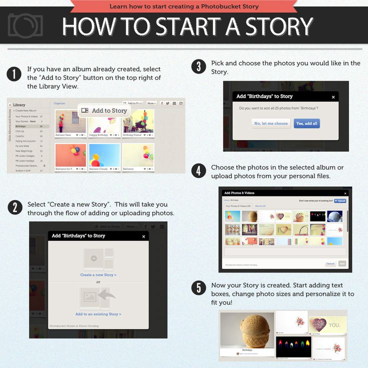 Have you tried creating a Photobucket Story? Here are the very easy, beginning steps!