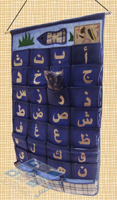 Fabric Board.gif 500 × 851 pixels