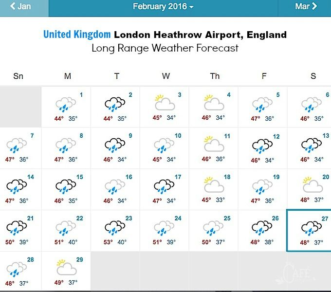 1000 ideas about range weather forecast on weather forecast phonetic alphabet