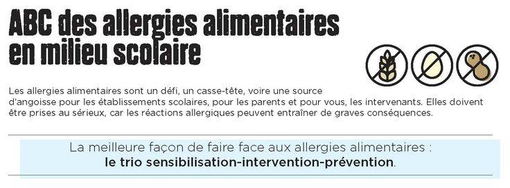 Les allergies alimentaires sont un défi pour les établissements scolaires, pour les parents et pour le personnel en garde scolaire : http://www.gardescolaire.org/outils/abc-des-allergies-alimentaires/ #gardescolaire #allergies #enfant #ecole