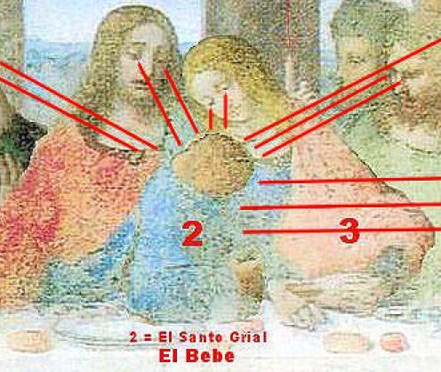 """El bebé de """"La Última Cena"""" del genial Leonardo Da Vinci. ¿Será éste el Santo Grial? ¿La descendencia de Jesús? ~ El Erminauta - Una visión ..."""