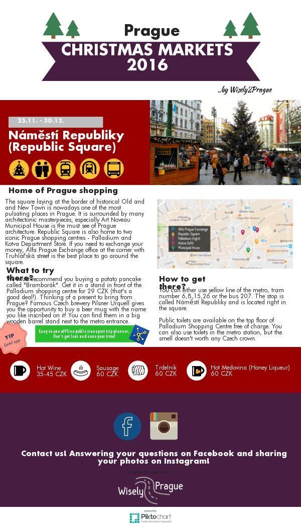 Big Comparison of Prague Christmas Markets #2 Republic Square