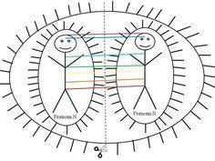 17 meilleures idees a propos de bonhomme allumette sur With energie d une maison 17 outil les bonshommes allumettes emotions conflits