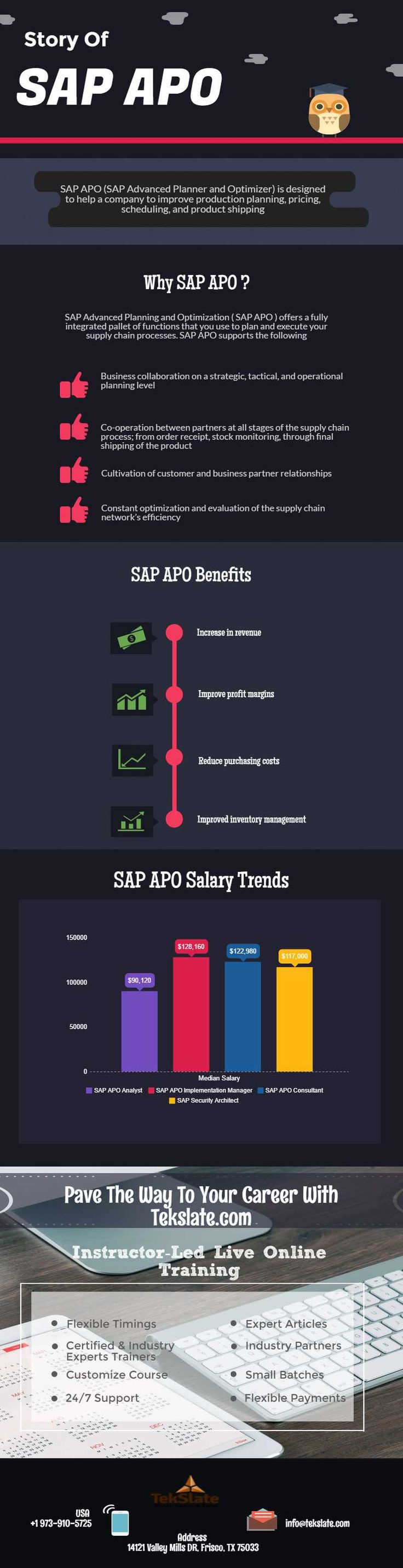 http://tekslate.com/sap-apo-training/ SAP APO Features and Salaries