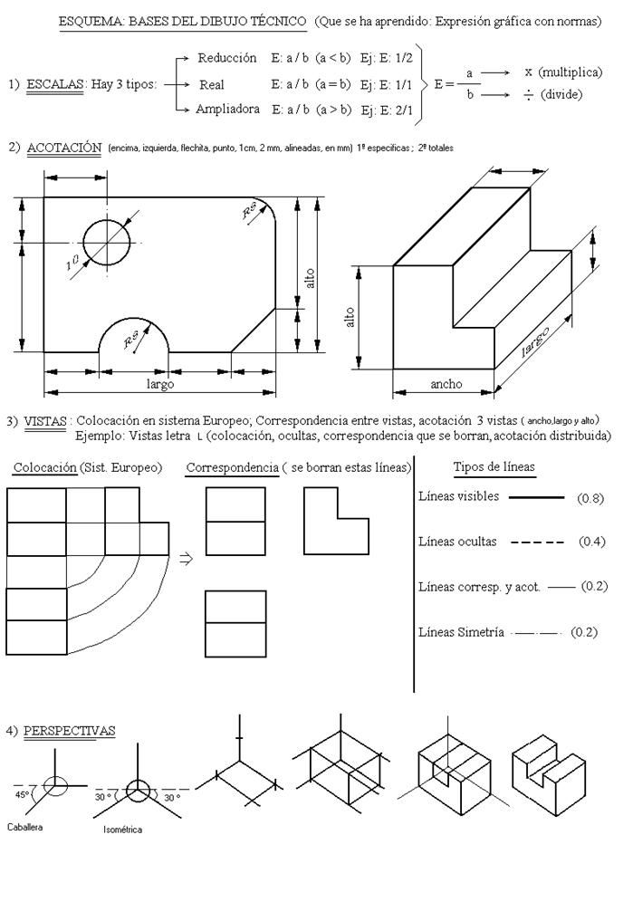 Dibujo Tecnico Basico Tecnicas De Dibujo Vistas Dibujo Tecnico Clases De Dibujo