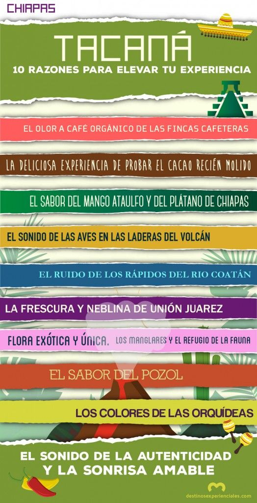 Destinos Experienciales desarrolla el mapa sensorial del Soconusco (Chiapas)