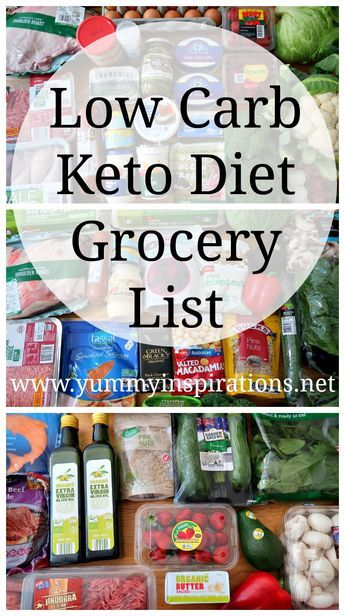 Keto Diet Plan: Low Carb Grocery Shopping List – Keto Diet friendly foods which helped me lose 1…