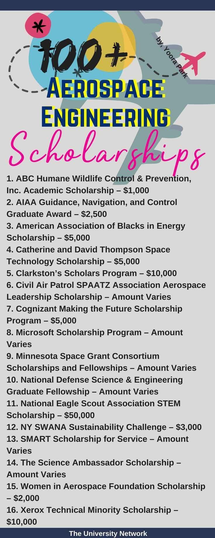 Aerospace Engineering Scholarships The University Network Scholarships For College Scholarships Aerospace Engineering