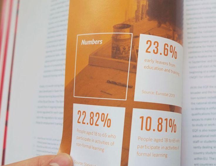 Nauka przez całe życie - Realizacja - Engram – agencja brandingowa – www.studioengram.pl
