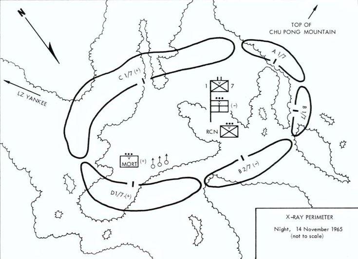 Ia Drang X-ray perimeter situation 14. november - Battle of Ia Drang - Wikipedia
