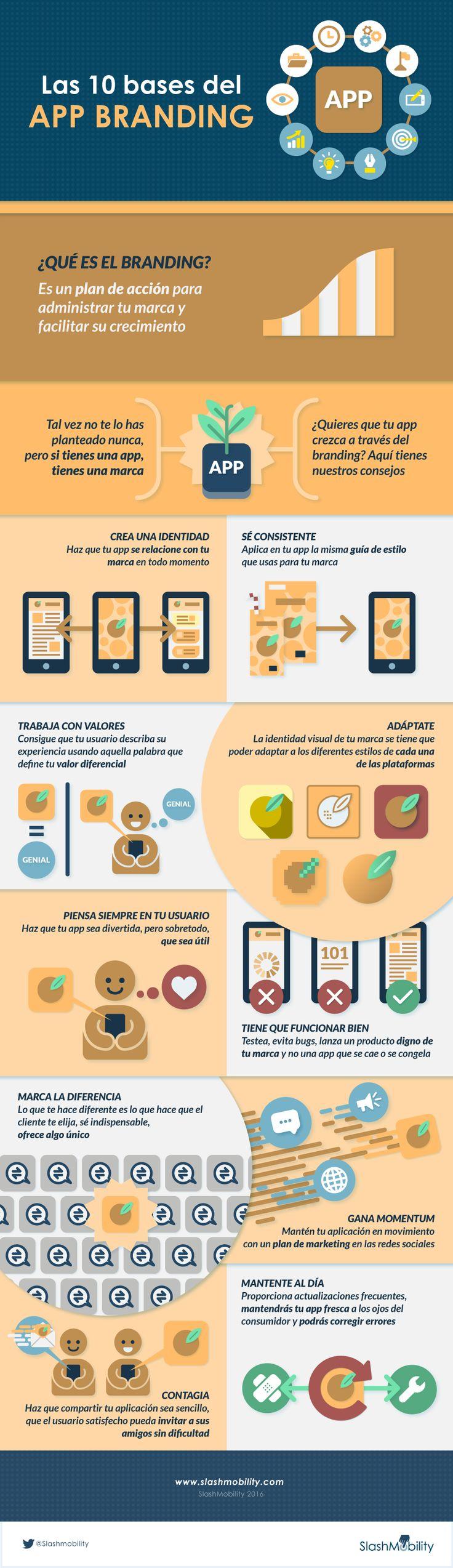 10 bases del APP branding #infografia