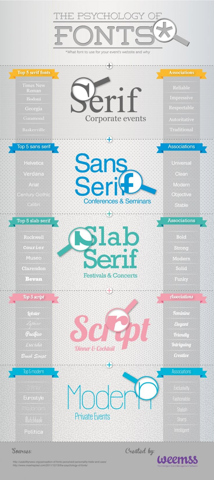 QWhat is the best font for resumes? A http//answerthis