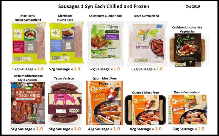 417 Best Slimming World Recipes Slimming World Related