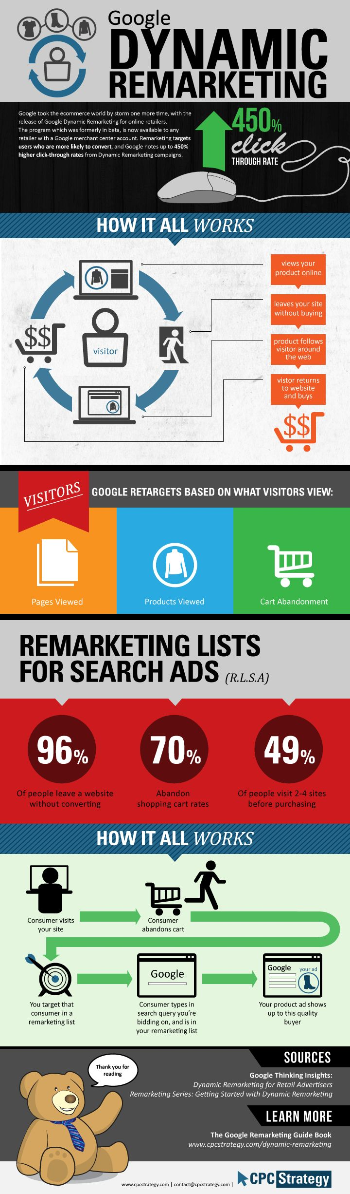 Google Dynamic Remarketing [Infographic] including RLSA #PPC #SEO #SEOservices…