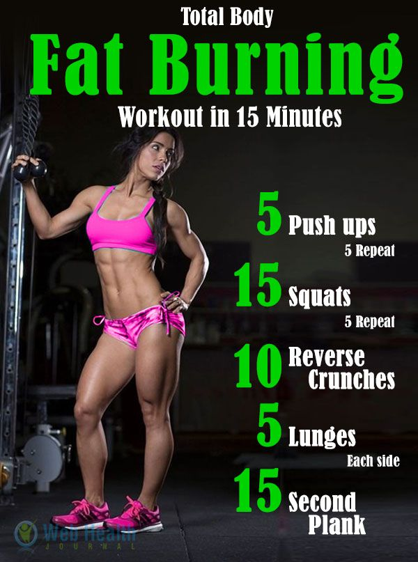 Total Body Fat Burning #Workout in 15 Minutes.