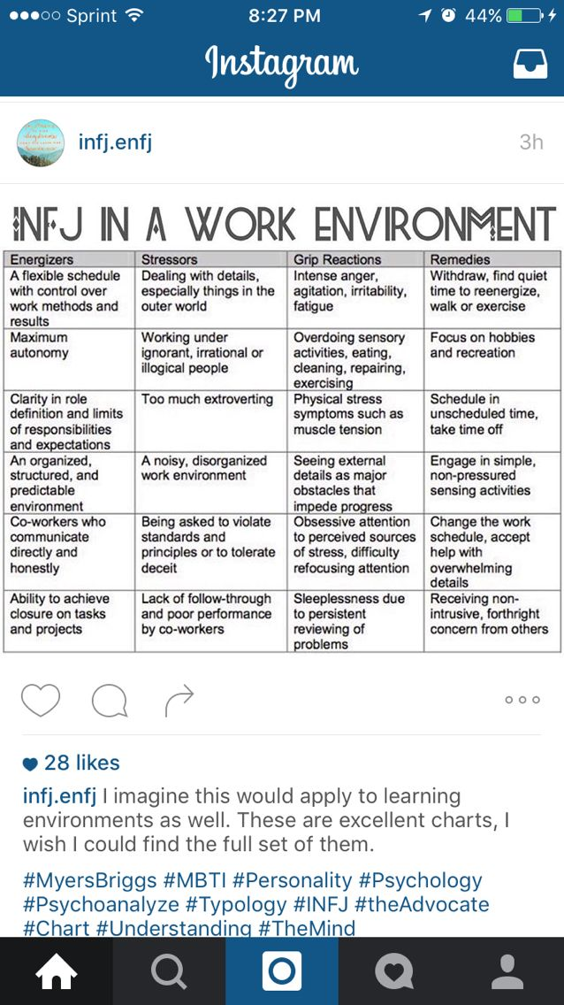 INFJ at work … the accuracy is painful | Healthy Working ...