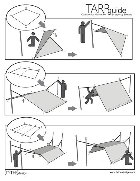 Essential Survival Skills and Tools - Imgur - Making shelter out of tarp