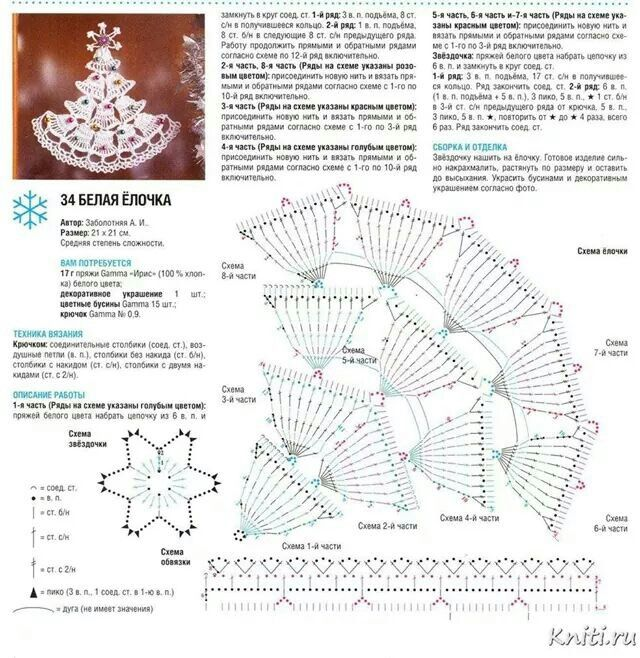 Zvonečkový stromeček