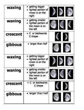 This cut and paste activity asks students to match the lunar phase terminology (waxing, waning, crescent, gibbous) with a picture of moon clip art and a description of that lunar shape.   Students can view the sheet and try to memorize the phase shapes (Ala the Memory game) before they cut it up, mix it up, and match it up.