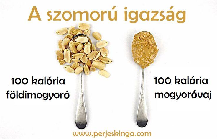 A szomorú igazság || #mogyoró #mogyoróvaj #mogyivaj #kalória || www.perjeskinga.com