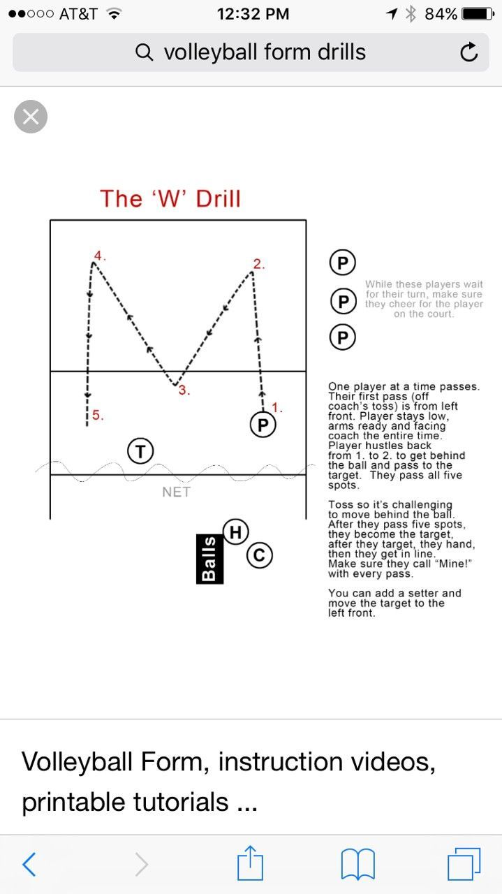 Pin By Ruth Chavez On Volleyball Drills In 2020 Coaching Volleyball Volleyball Workouts Volleyball Practice