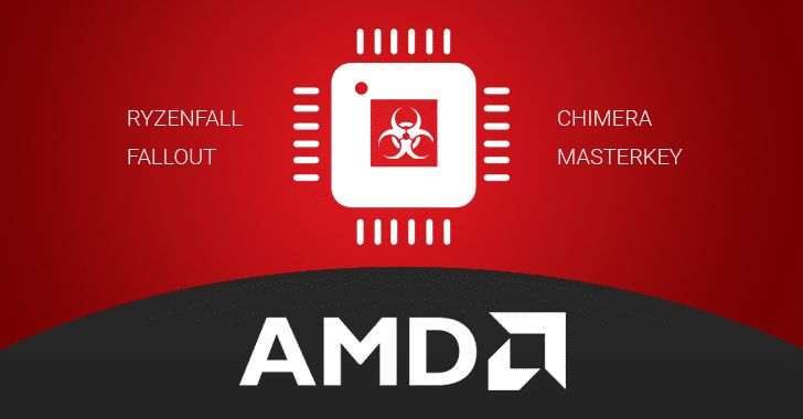 13 Critical Flaws Discovered In Amd Ryzen And Epyc Processors Amd Malware Removal Vulnerability
