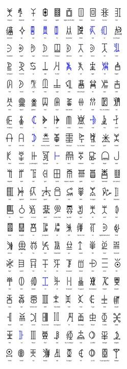 213 Best Typography Symbols Images On Pinterest Languages Signs