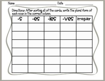 PLURAL NOUN SORT {FREEBIE} - TeachersPayTeachers.com
