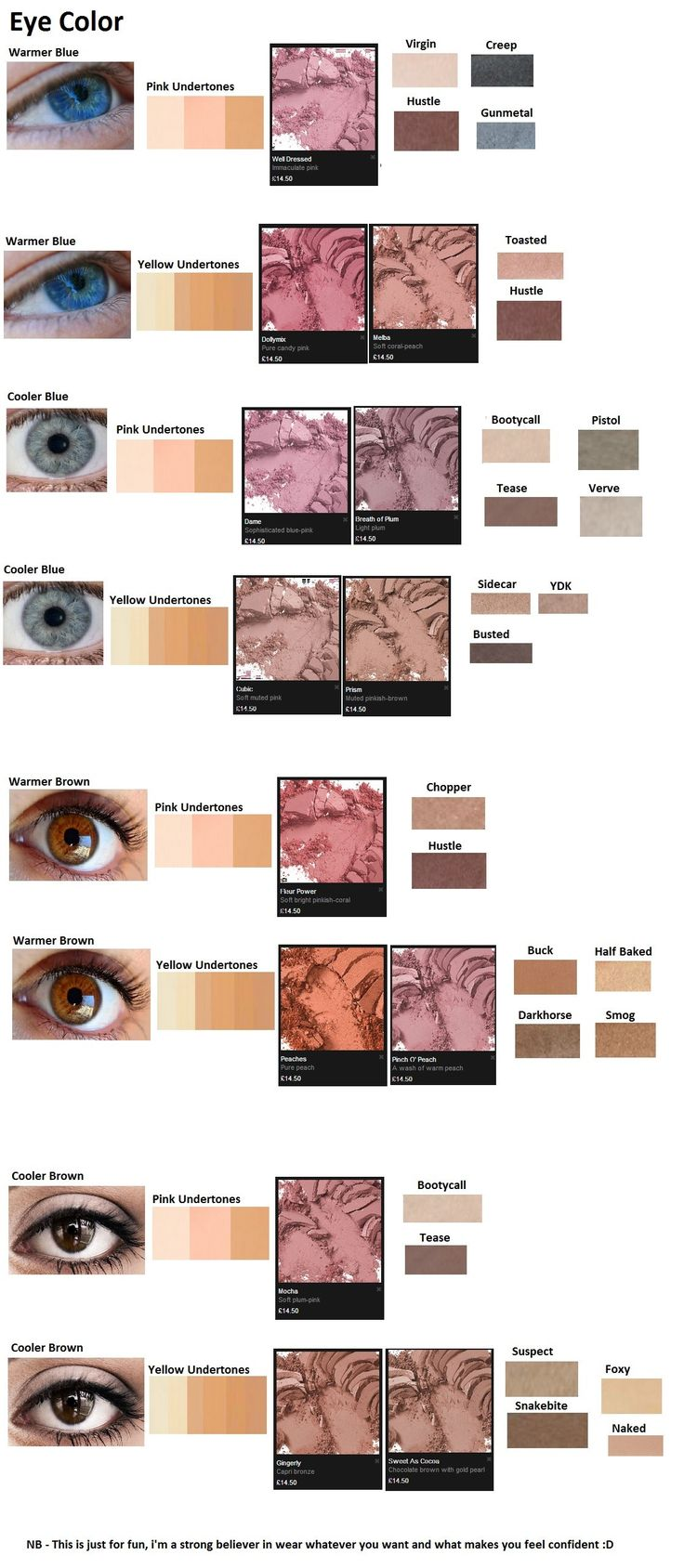 Was trying to explain color theory to some friends made a little diagram using MAC blush and the Naked Palettes, thoughts welcome :D - Imgur
