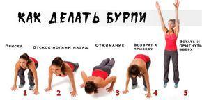 Бурпи (Берпи) - упражнение