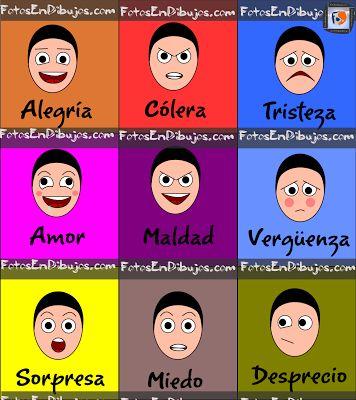 Expresions facials en dibuixos: alegria, còlera, tristesa, amor, maldat, vergonya, sorpresa, por i menyspreu