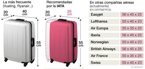 5 /10 #DeViaje checa primero a cuantas maletas y de que tamaño tienes derecho.  ¡Evita sopresas!