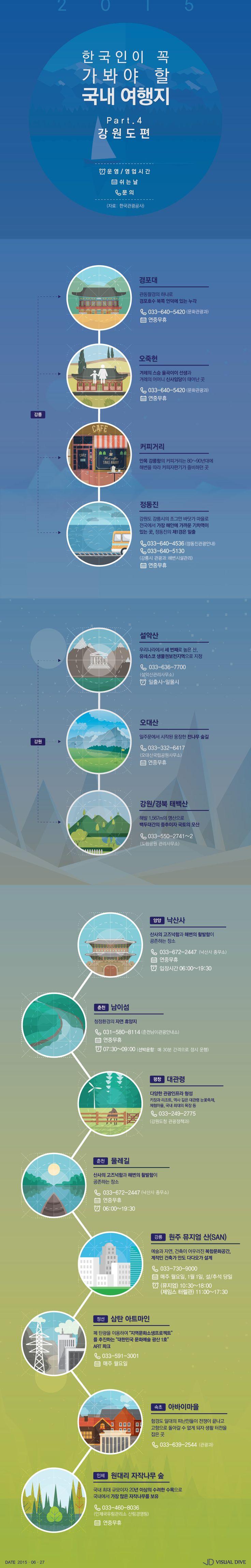 '6월의 끝을 잡고~'…꼭 가봐야 할 강원도 추천 여행지 [인포그래픽] #Travel / #Infographic ⓒ 비주얼다이브 무단 복사·전재·재배포 금지