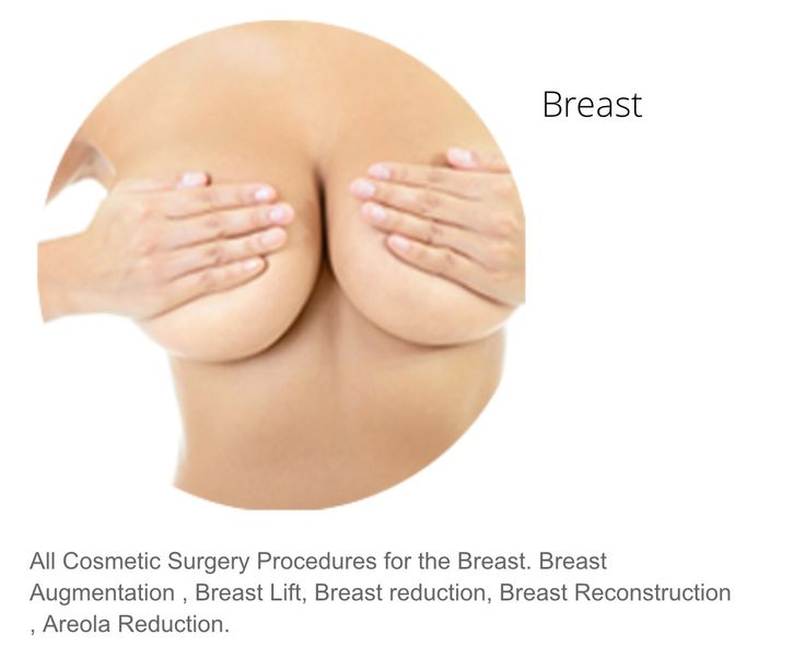Breast implant statistics 2004
