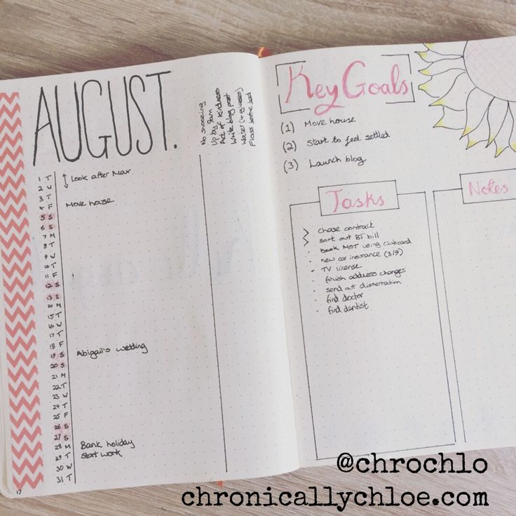 Monthly spread in my bullet journal. Really like setting monthly goals to focus on. I chose a sunflower theme for august - Chronically Chloe @chrochlo on instagram