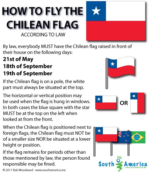 May 21st is Navy Day in #Chile and by law one day when everyone must raise the national flag.