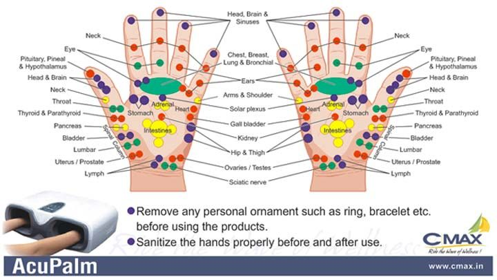 hand reflexology charts mind body pinterest reflexologie tabellen diagramme und tipps. Black Bedroom Furniture Sets. Home Design Ideas