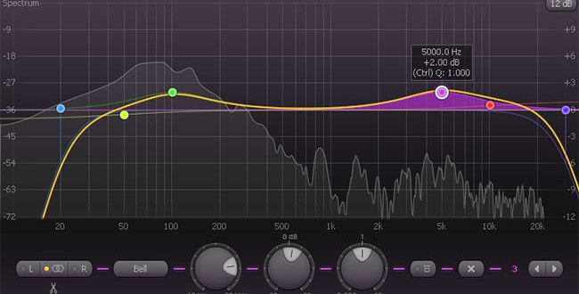 Review: Pro-Q - Mixing and Mastering Plugin by FabFilter | ProducerSpot http://www.producerspot.com/review-pro-q-mixing-and-mastering-plugin-by-fabfilter