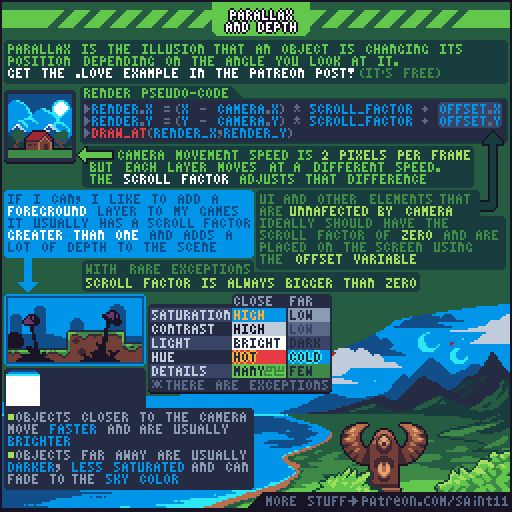 Official Post from Pedro Medeiros: Parallax is one of my favorite techiniques in game art and programming. It's a very easy thing to add and it's a good way to convey depth in 2D games.Don't forget I included a .love example file in this post, I also included a .lua file with the source, so you can study that too.To run the .love fil