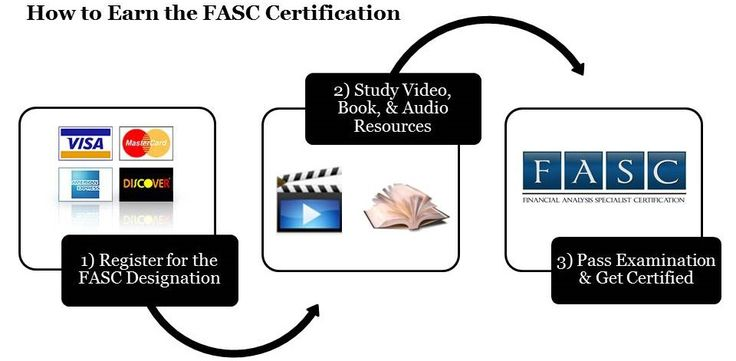 Financial Analyst Certification #chartered #financial #analyst #courses http://sweden.remmont.com/financial-analyst-certification-chartered-financial-analyst-courses/  # More Qualifications. More Opportunities. That is the power of the FASC. The Financial Analyst Specialist Certification (FASC) designation is a self-study, online financial analyst training and certification program. The FASC program is a global, trusted certification program built exclusively by and for financial analysis…