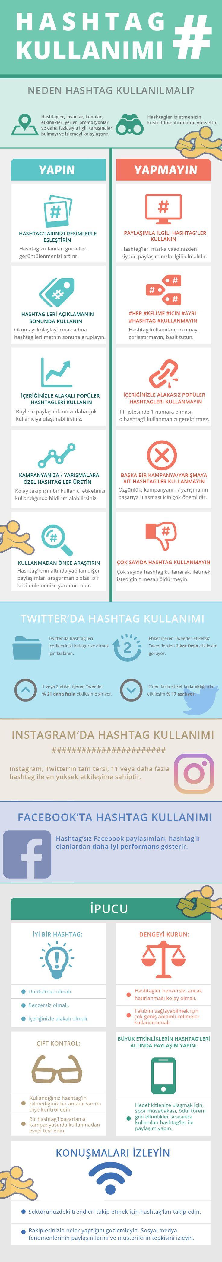 osyal Medyada Hashtag Kullanımı  Instagram ve Twitter'da yaptığınız paylaşımların ilgili başlıklar altına girmesini sağlayan ve doğru kullanıcılara ulaşarak hedef kitlenizin büyümesine yardımcı olan hashtaglerin kullanımıyla ilgili ipuçlarını paylaştığımız blog yazısını okuyun.