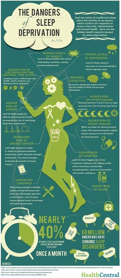 Good #sleep infographic! Don't fall victim to lack of sleep!