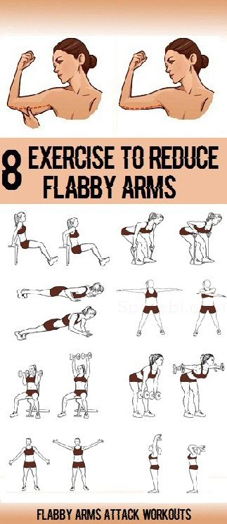 8 Simple Exercise to Reduce Flabby Arms..