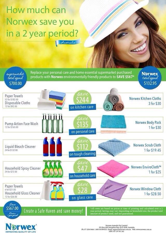 A snapshot of how easy it is to switch to Norwex Norwex