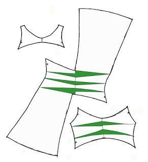 well-suited: Pattern Puzzle - Triple Twist Jersey Dress*